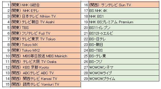 Japan TV Mini plan tv guide